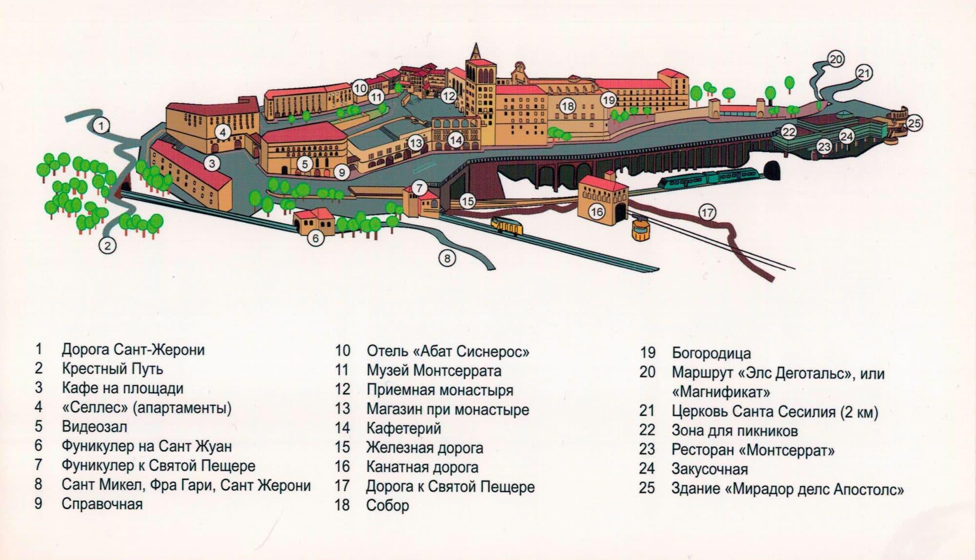 Монастырь Монтсеррат карта